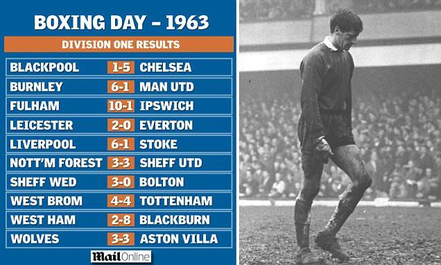 1963 trajo el Boxing Day más goleador - Odio Eterno Al Fútbol Moderno