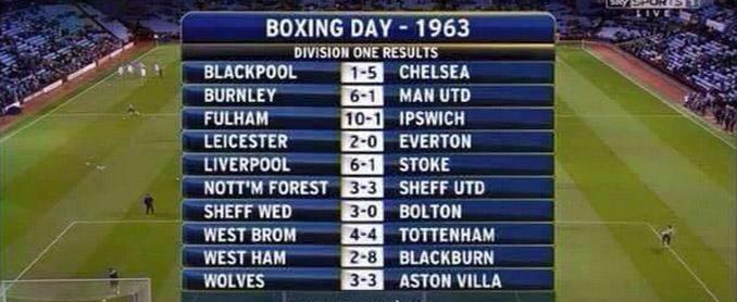 Marcadores de los encuentros disputados en el Boxing Day de 1963 - Odio Eterno Al Fútbol Moderno