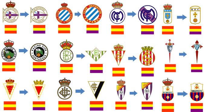 Equipos reales que perdieron la corona durante la II República - Odio Eterno Al Fútbol Moderno